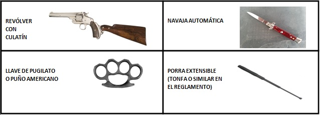 armas ejemplo